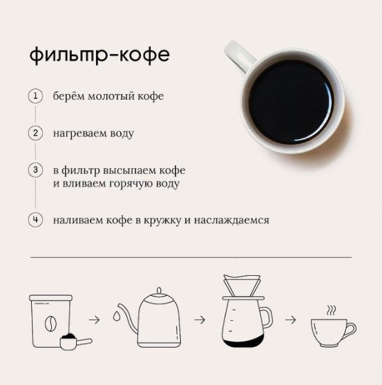 Фильтр-кофе в буше!